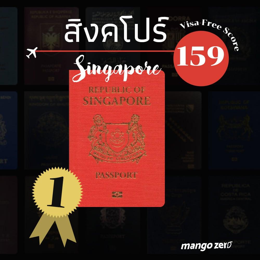 passport-rank-01