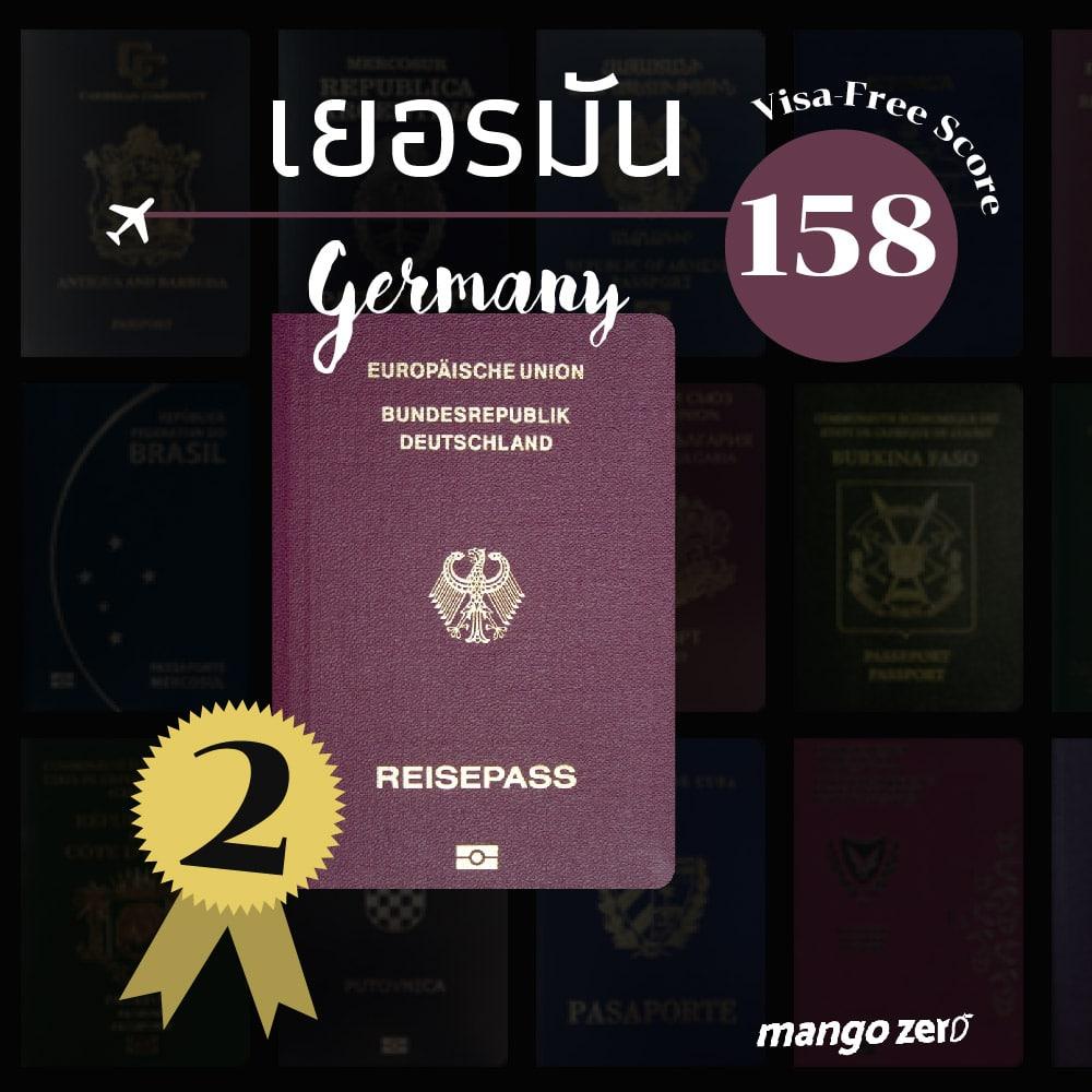 passport-rank-02