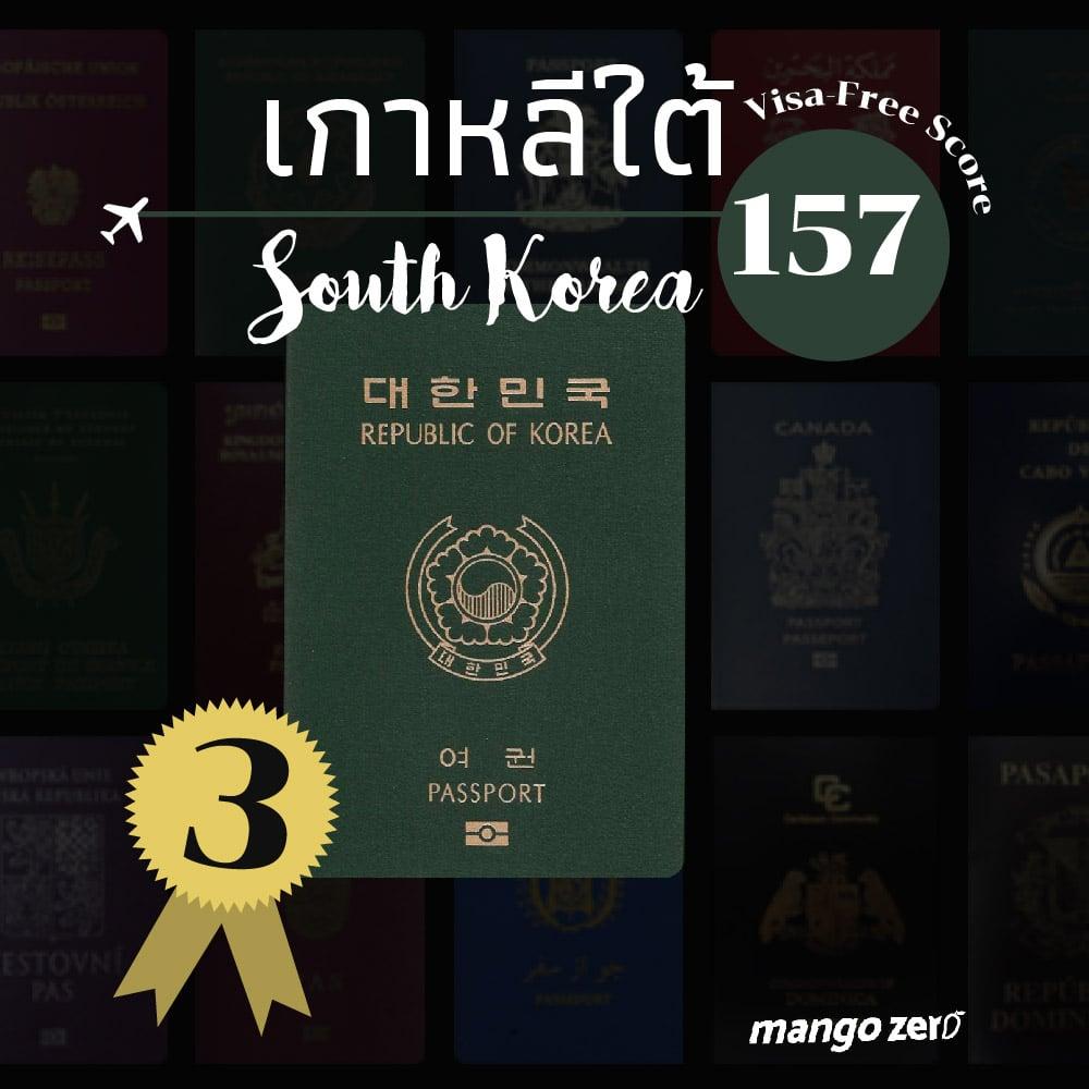 passport-rank-03