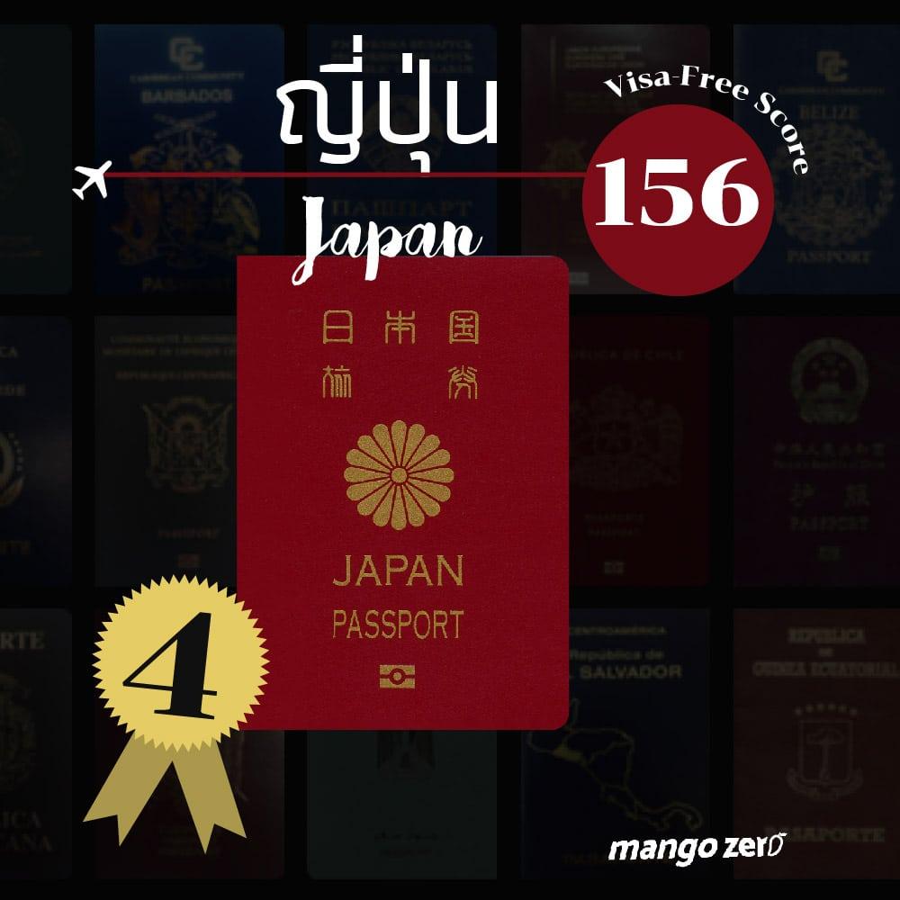 passport-rank-04