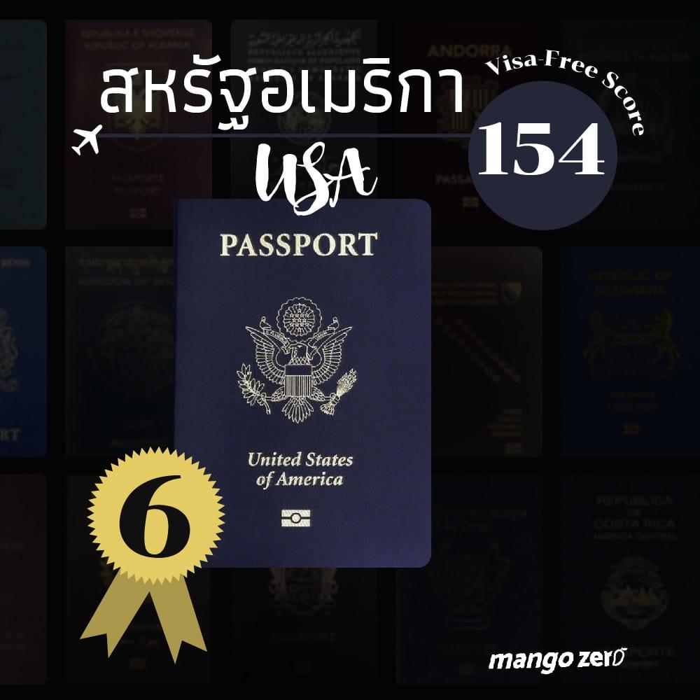 passport-rank-05