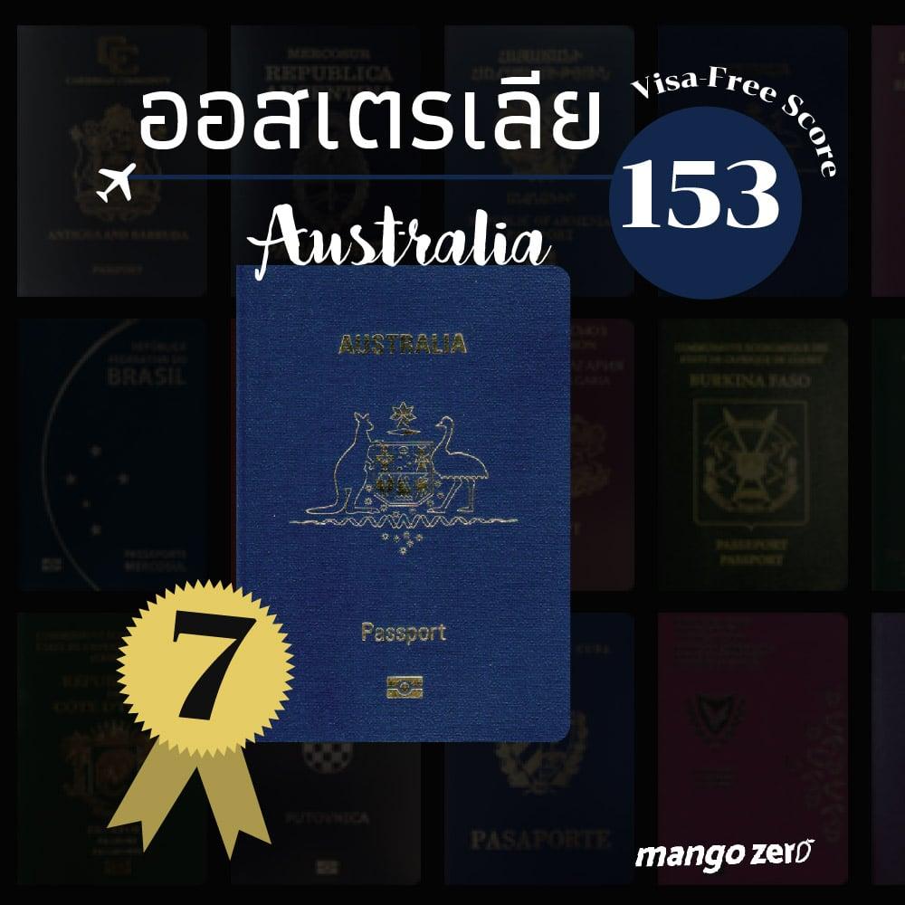 passport-rank-06