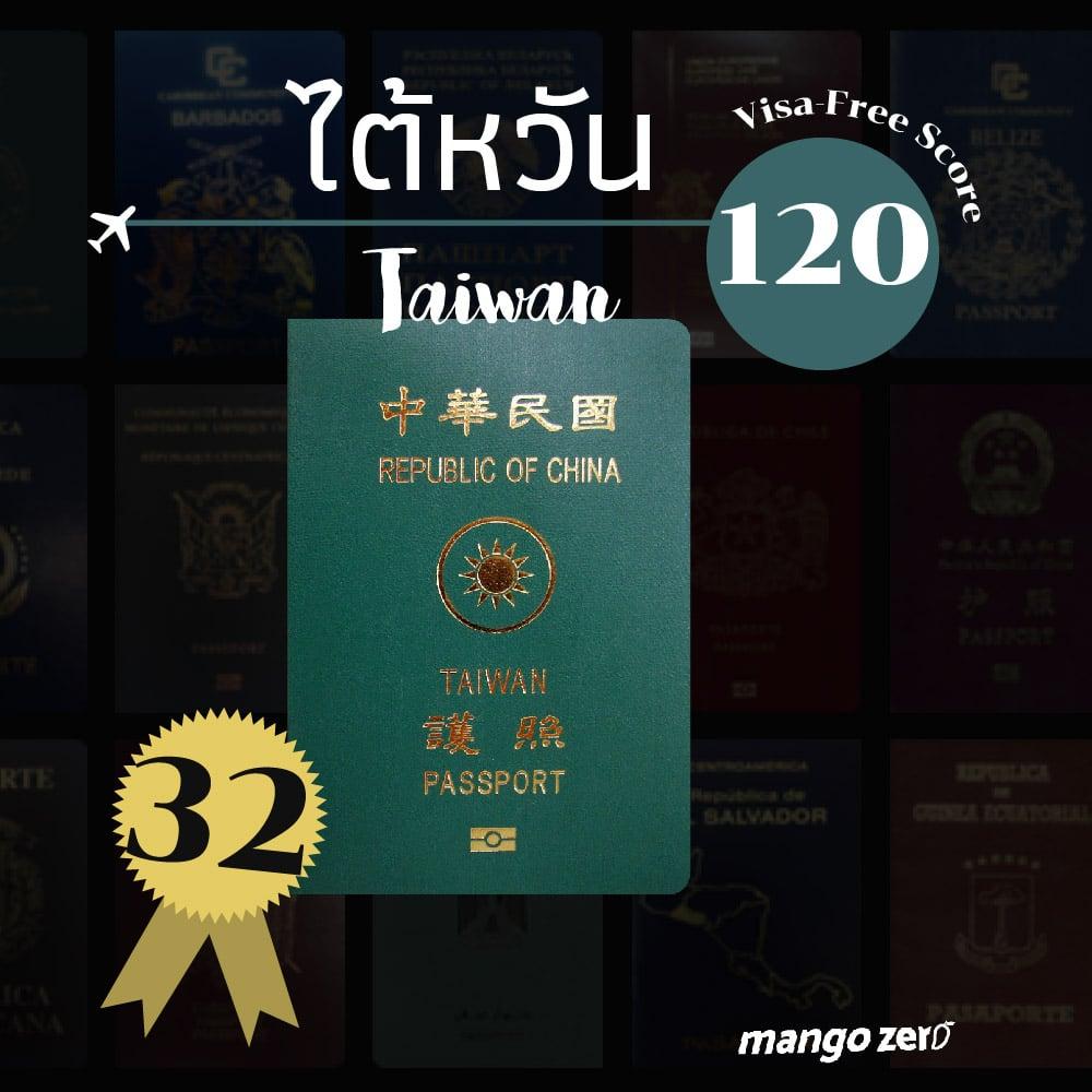 passport-rank-08