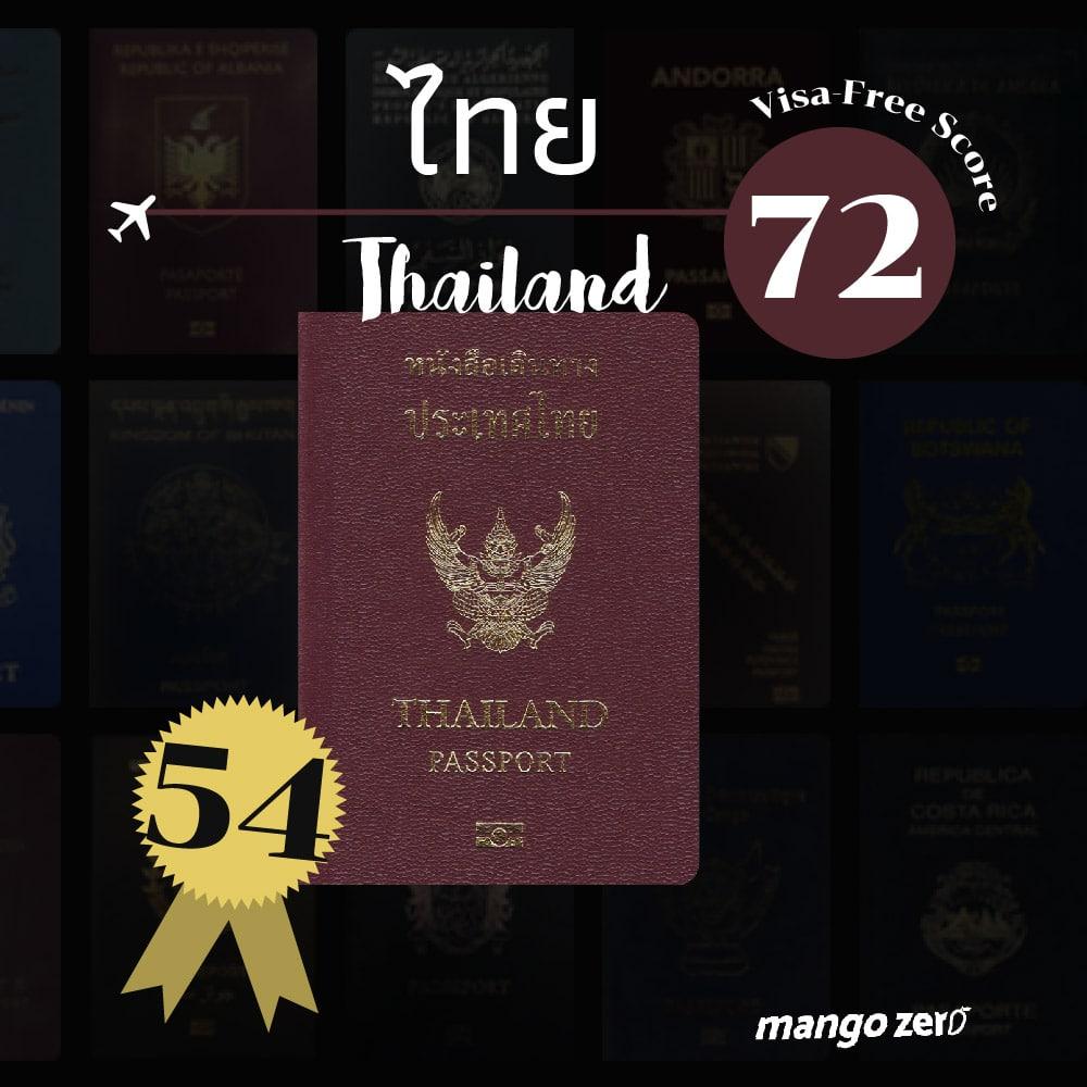 passport-rank-09