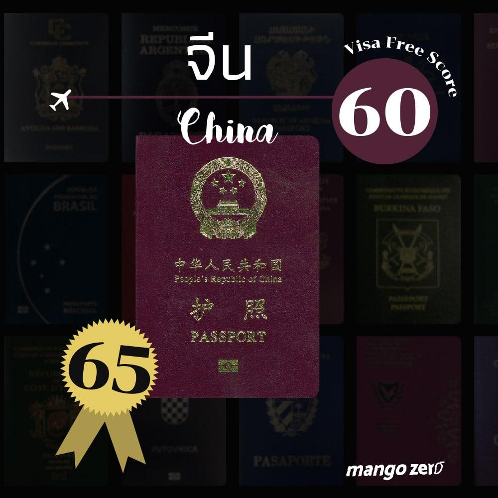 passport-rank-10
