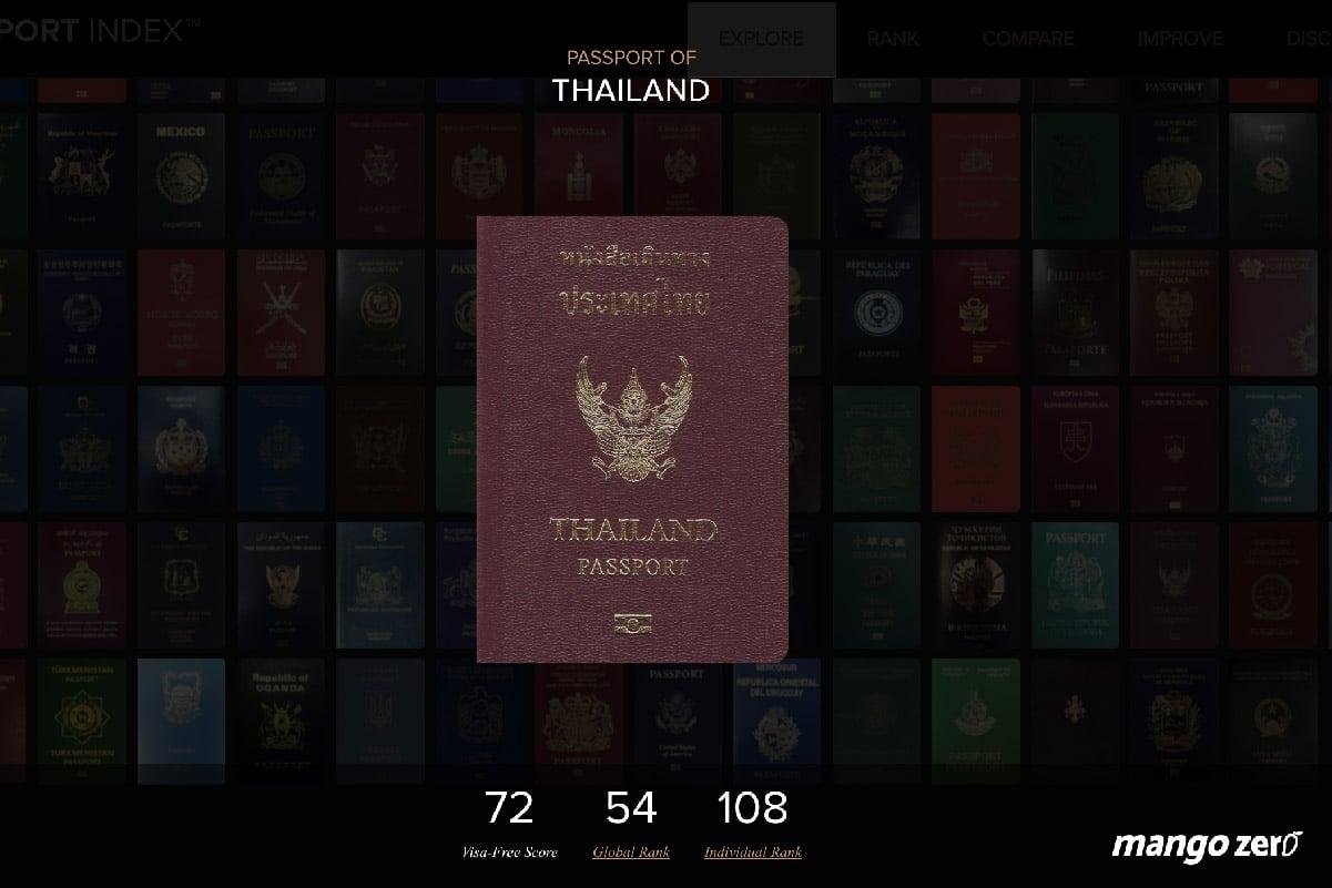 passport-rank-13