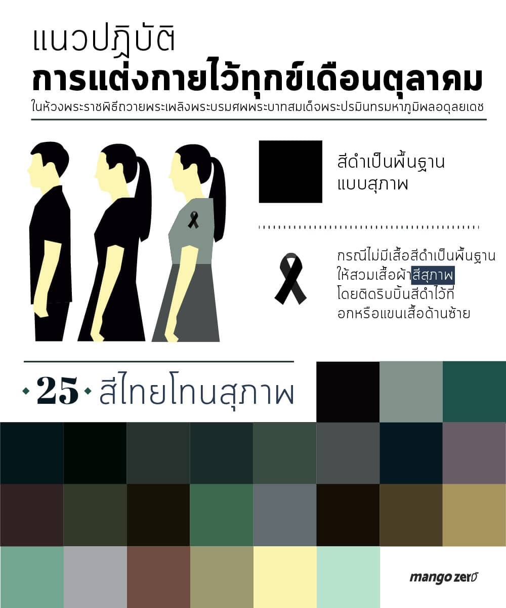 recommended-outfits-in-thailand-mourning-period-1