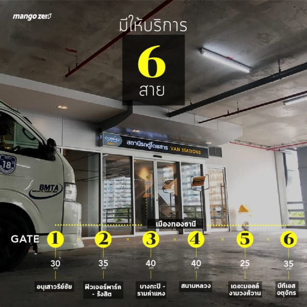 review-new-van-station-muangthong-thani-prize-edited