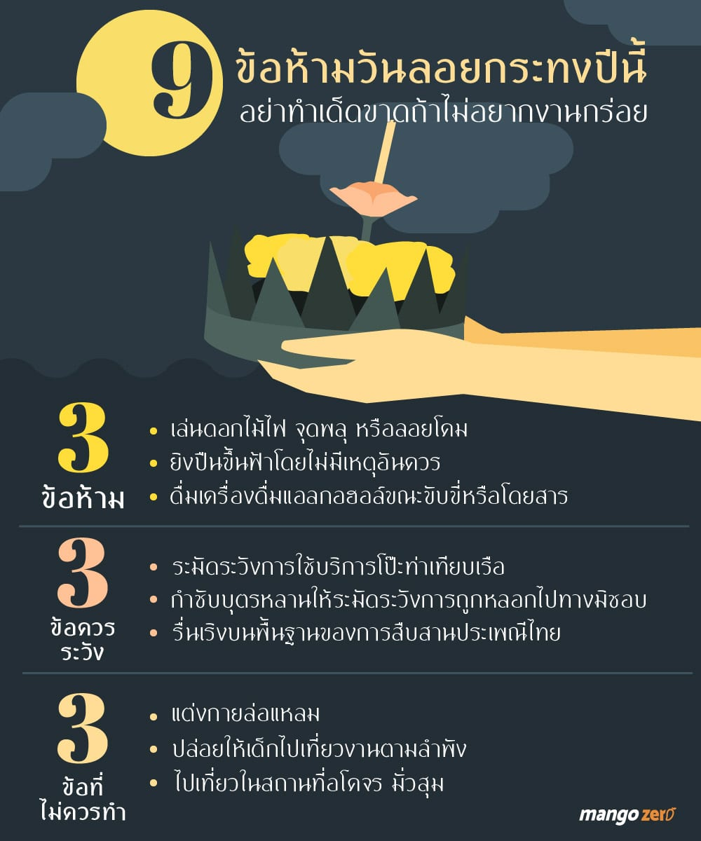 9-things-you-cant-do-in-loy-krathong-day1