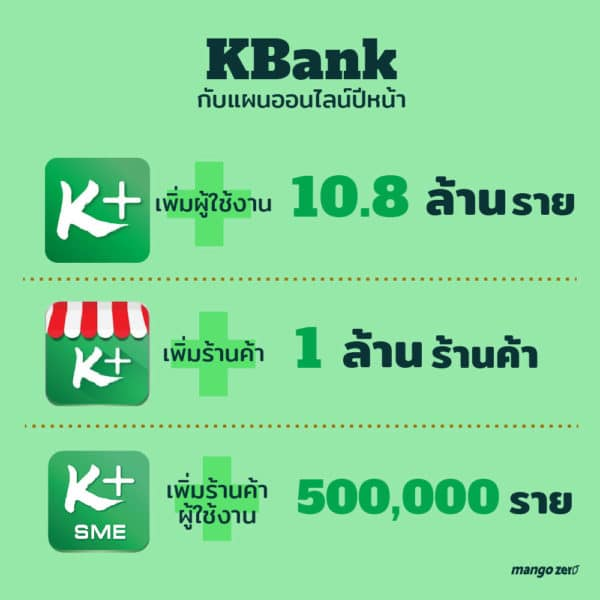 kplus-by-kbank-new-function-new-3