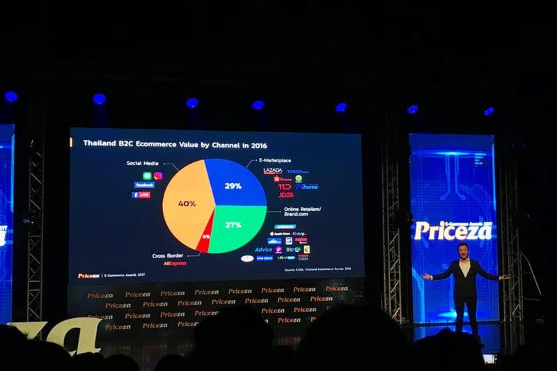 priceza-e-commerce-awards-2017-12