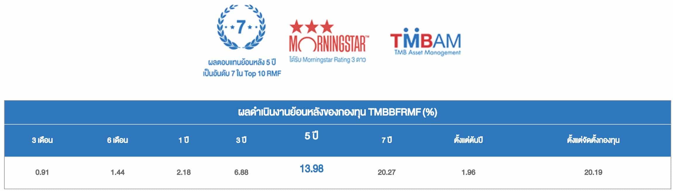 tmb-ltf-rmf-2