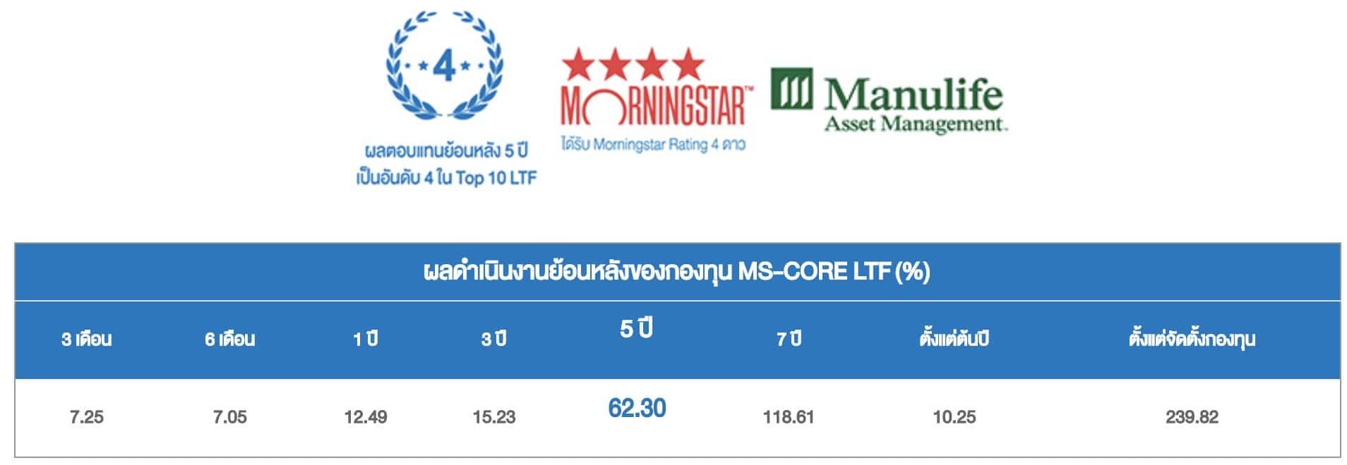 tmb-ltf-rmf-6