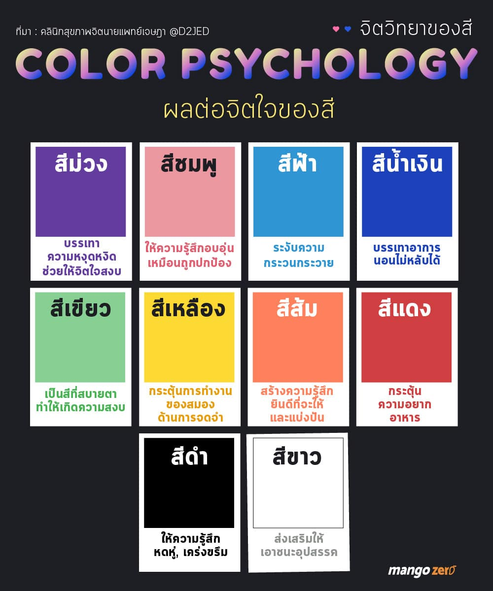 whats-color-psychology-affect-us-01-01