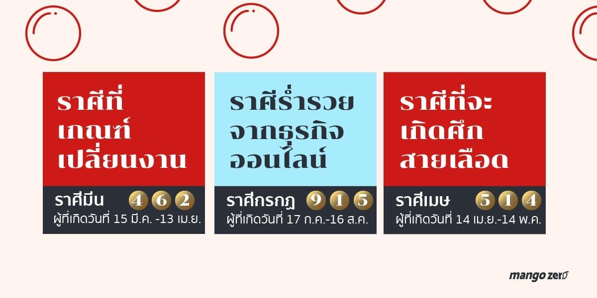 2018-horoscope-zodiac-mho-chang-06-07-05