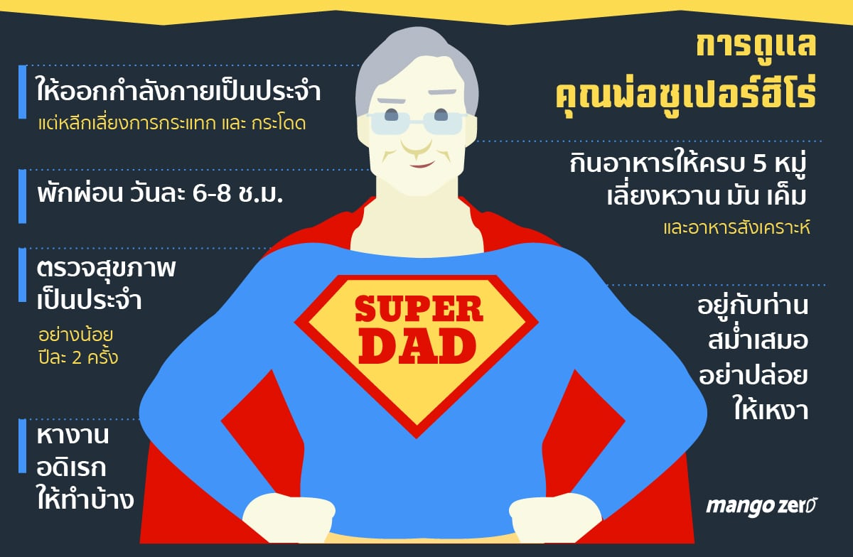how-to-take-care-your-dad-to-beign-super-healthy-dad-04-07-06