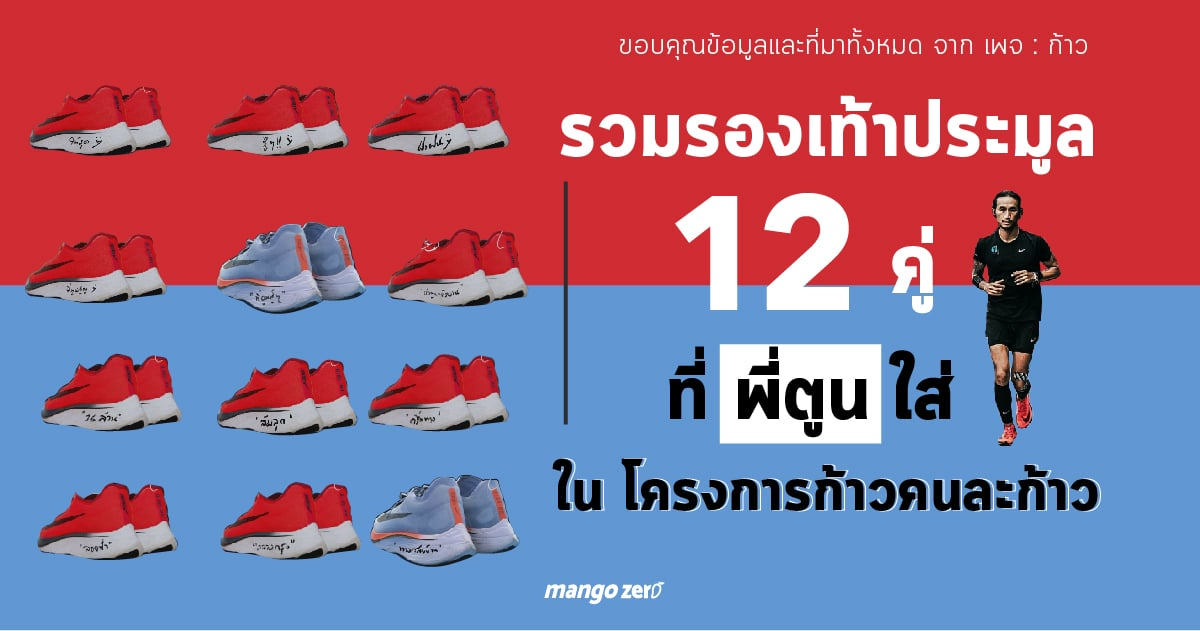p-toon-running-shoes-in-kao-bid-05
