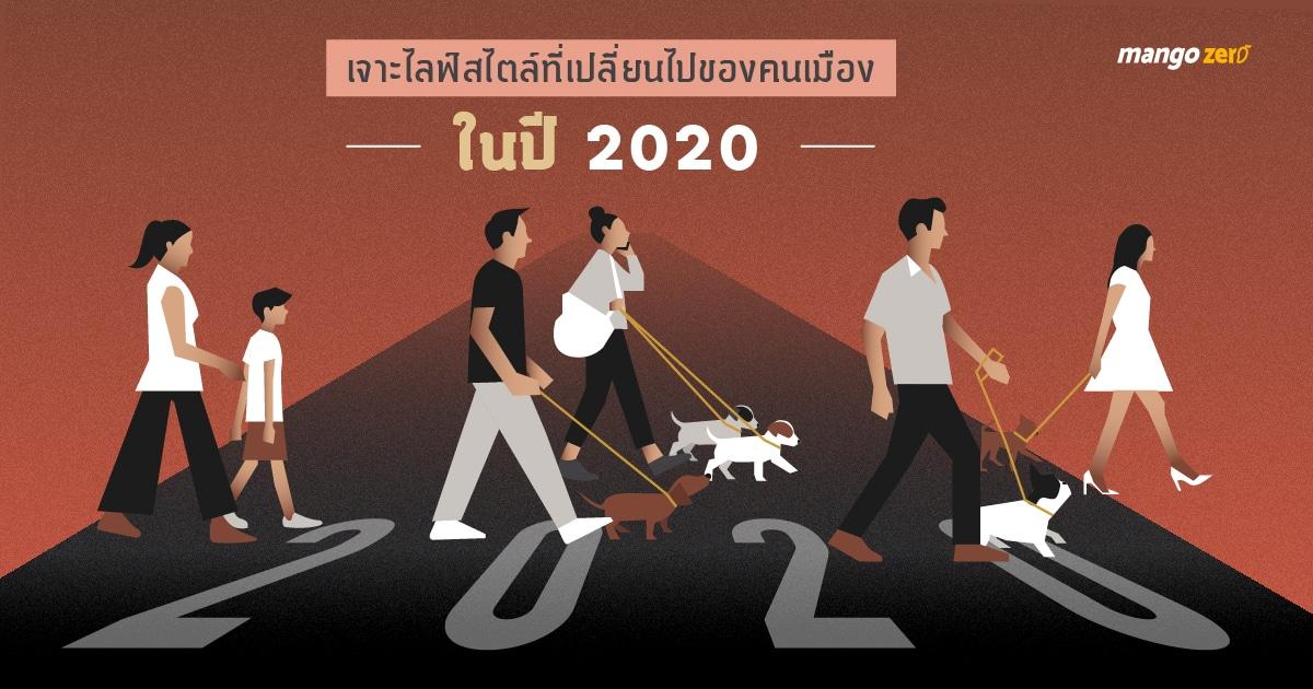 Metris-lifestyle-2020-2