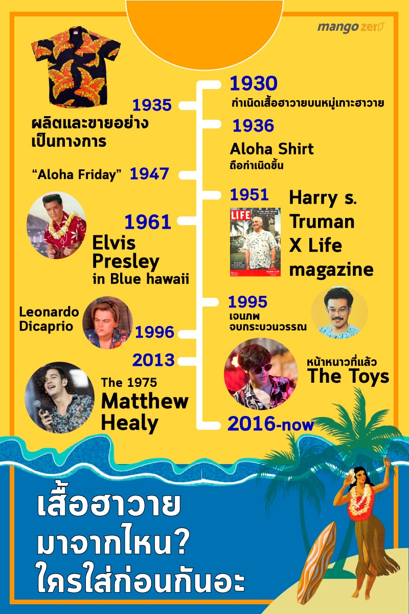 hawaii-history01