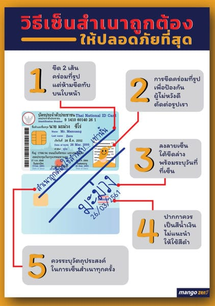 how-to-certified-true-copy-info