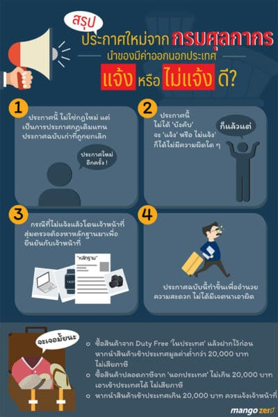 summary-thai-customs-announce-goods-to-declare-info