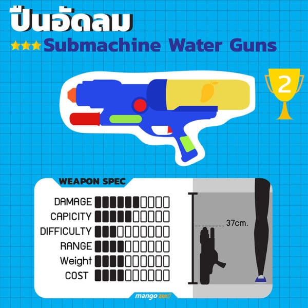 7-ranks-water-gun-in-songkran-2