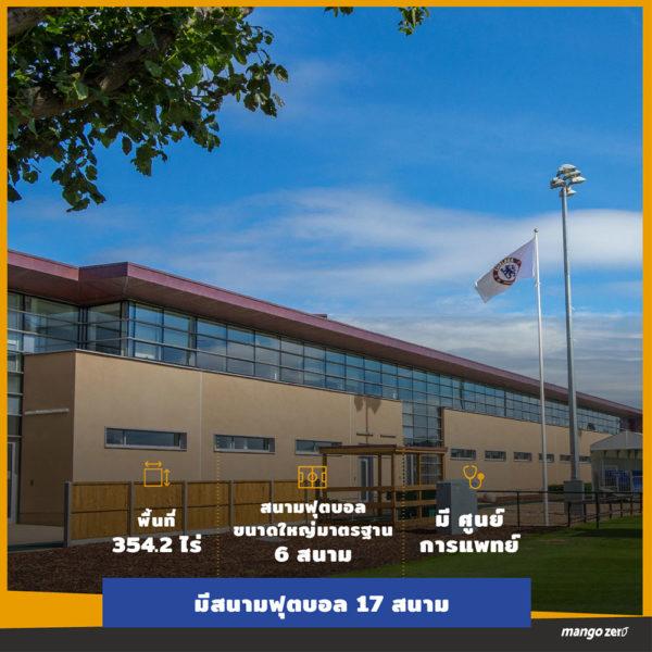 chelsea-cobham-training-ground-1-new