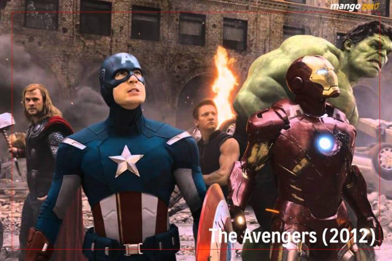 summary-MCU-The-Avengers