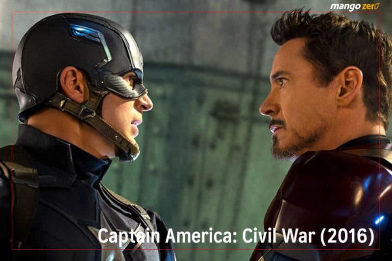 summary-MCU-captain-3