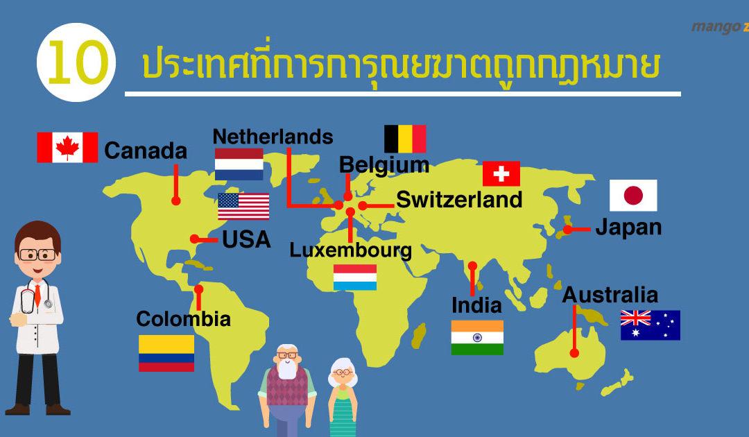 """เมื่อมีสิทธิ์เลือกจบชีวิตอย่างสงบด้วยตัวเอง """"10 ประเทศที่การการุณยฆาตถูกกฏหมาย"""""""