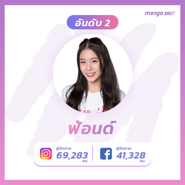 Top-10-most-followed-BNK48-gen2-10