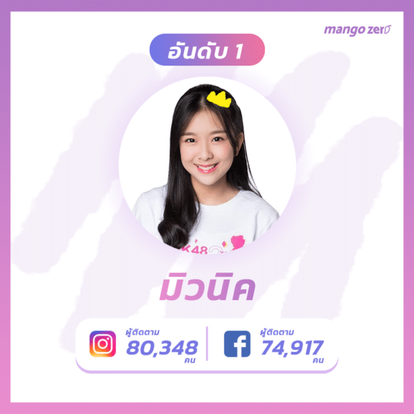 Top-10-most-followed-BNK48-gen2-11