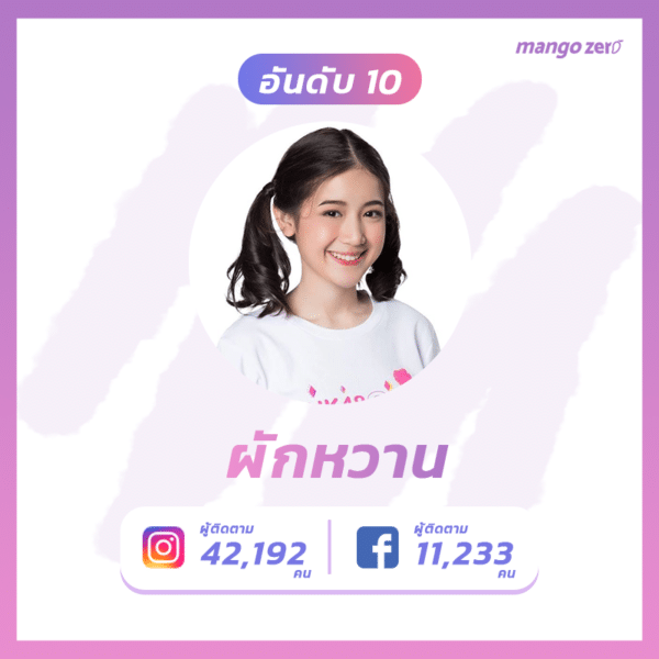 Top-10-most-followed-BNK48-gen2-2