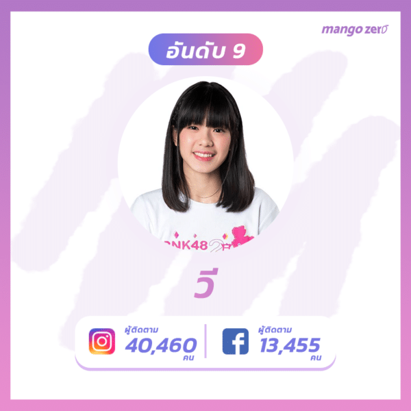 Top-10-most-followed-BNK48-gen2-3