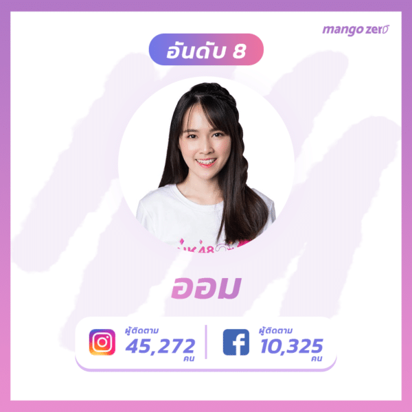 Top-10-most-followed-BNK48-gen2-4