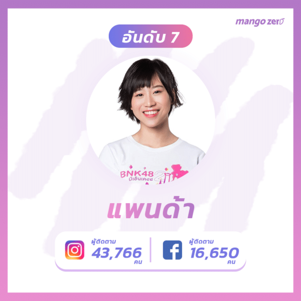 Top-10-most-followed-BNK48-gen2-5