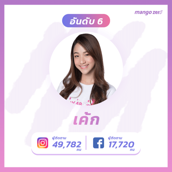 Top-10-most-followed-BNK48-gen2-6
