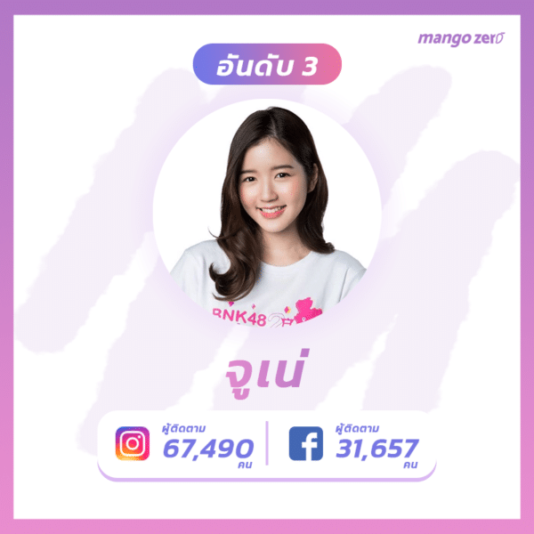Top-10-most-followed-BNK48-gen2-9