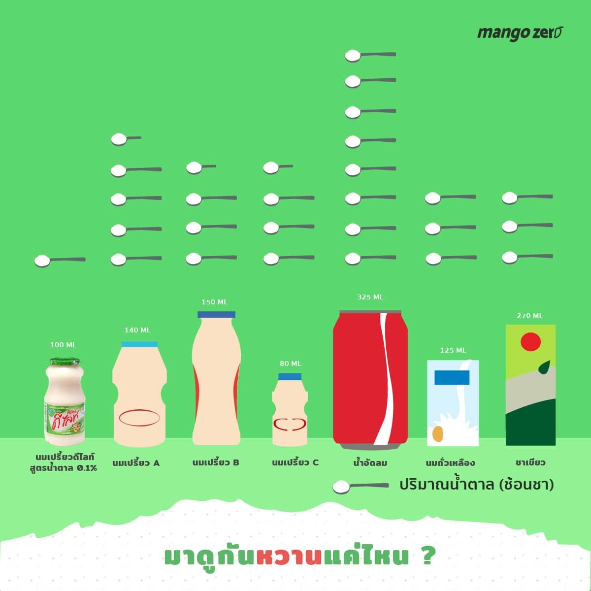 delight-01-sugar1