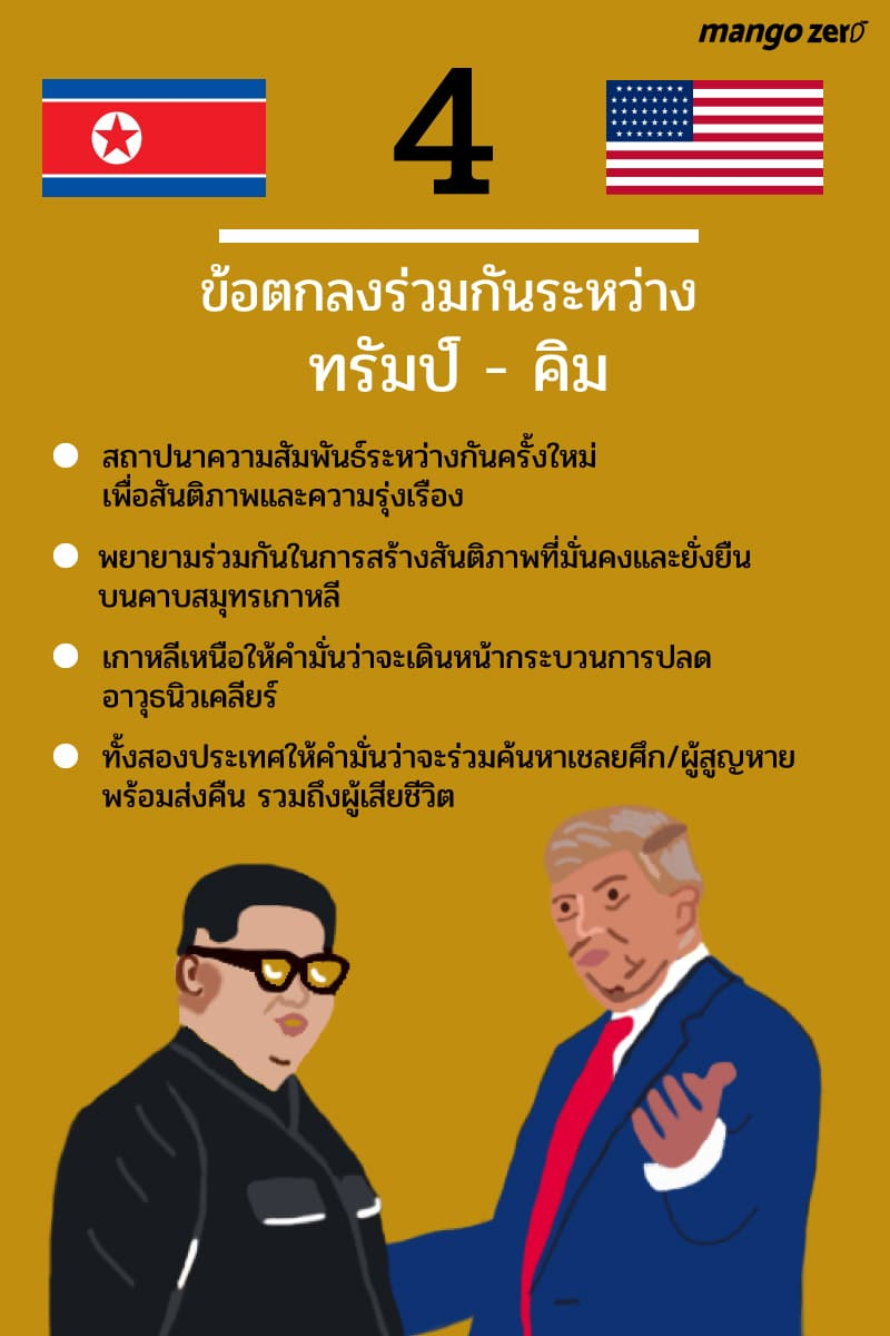 kim-trump-4-cv2