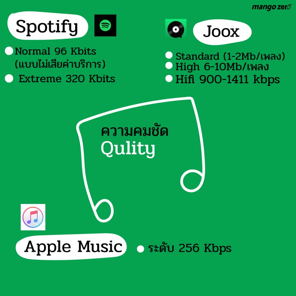 music-streaming-5