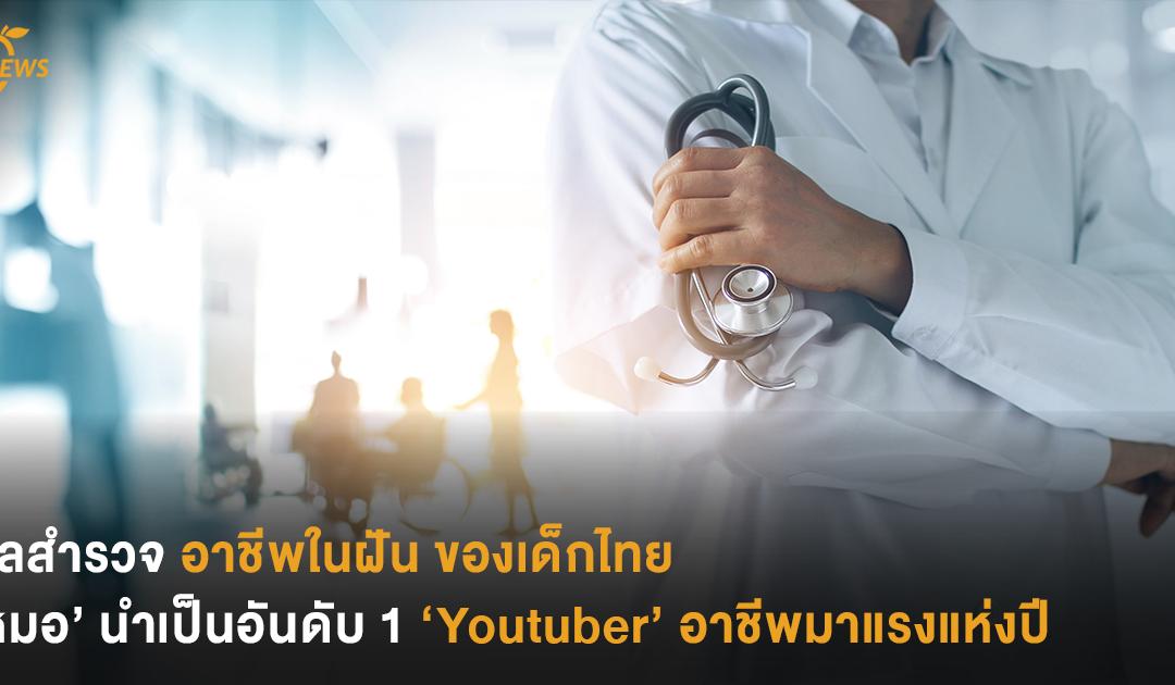 ผลสำรวจ อาชีพในฝัน ของเด็กไทย  'หมอ' นำเป็นอันดับ 1 'Youtuber' อาชีพมาแรงแห่งปี