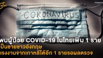 พบผู้ป่วย COVID-19 ในไทยเพิ่ม 1 ราย  เป็นชายชาวอังกฤษ แรงงานจากเกาหลีใต้อีก 1 รายรอผลตรวจ