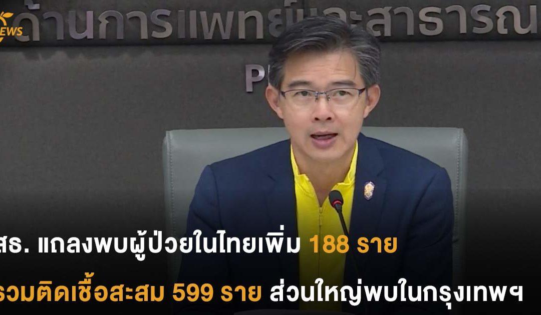 สธ. แถลงพบผู้ป่วยในไทยเพิ่ม 188 ราย รวมติดเชื้อสะสม 599 ราย ส่วนใหญ่พบในกรุงเทพฯ