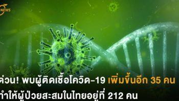 [Breaking News] ด่วน! พบผู้ติดเชื้อโควิด-19 เพิ่มขึ้นอีก 35 คน ทำให้ผู้ป่วยสะสมในไทยอยู่ที่ 212 คน