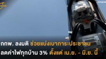 กกพ. ลงมติช่วยแบ่งเบาภาระ ลดค่าไฟทุกบ้าน 3% ตั้งแต่ เมษายน - มิถุนายน นี้