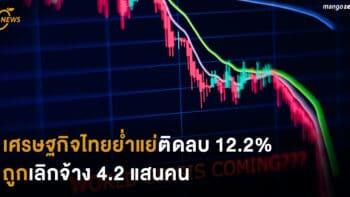 เศรษฐกิจไทยย่ำแย่ติดลบ 12.2% ถูกเลิกจ้าง 4.2 แสนคน