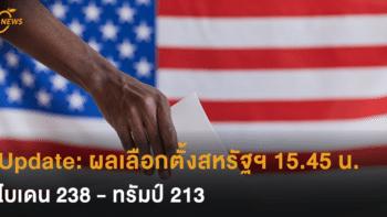 Update: ผลเลือกตั้งสหรัฐฯ ไม่เป็นทางการ 15.45 น. (ตามเวลาไทย) ไบเดน 238 : ทรัมป์ 213