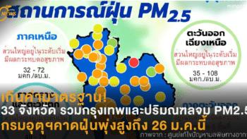 เกินค่ามาตรฐาน! 33 จังหวัด รวมกรุงเทพและปริมณฑลจม PM2.5 กรมอุตุฯคาดฝุ่นพุ่งสูงถึง 26 ม.ค.นี้