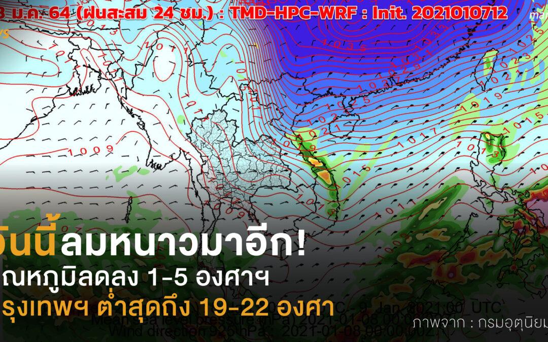 วันนี้ลมหนาวมาอีก อุณหภูมิลดลง 1-5 องศาฯ กรุงเทพฯ ต่ำสุดถึง 19-22 องศา